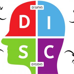 כך סגנון התקשורת שלכם יעזור לכם להבין איך ללמוד אנגלית מדוברת או שפות אחרות